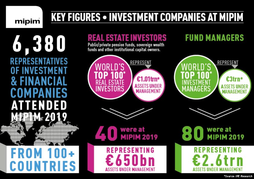 Investment companies key figures